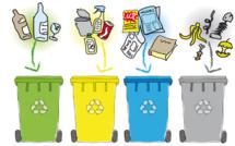 Tri des déchets : les bons gestes