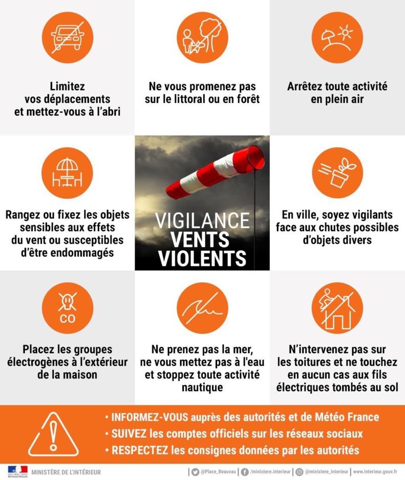 8 décembre : Vigilance orange pour le phénomène vent violent
